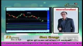 ชัยยศ จิวางกูร 16-08-61 On Business Line & L