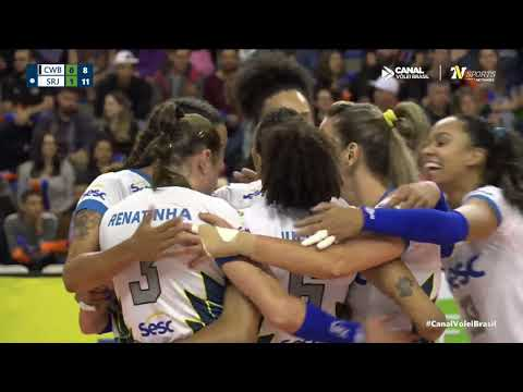 VG Sun - Cumbuco - Ceará - Brasil por Viva no Cumbuco from YouTube · Duration:  3 minutes 1 seconds