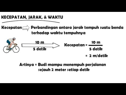 kecepatan,-jarak,-waktu-part-1-(konsep-dasar-dan-hubungan-antara-kecepatan,-jarak,-dan-waktu)