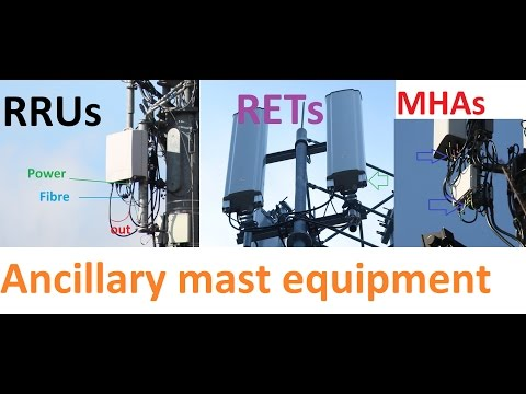 Ancillary cell mast equipment: MHAs, RRUs, RETs and Coax cabling
