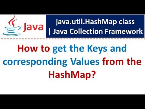 How To Get The Keys And Corresponding Values From The HashMap? | Java Collection Framework
