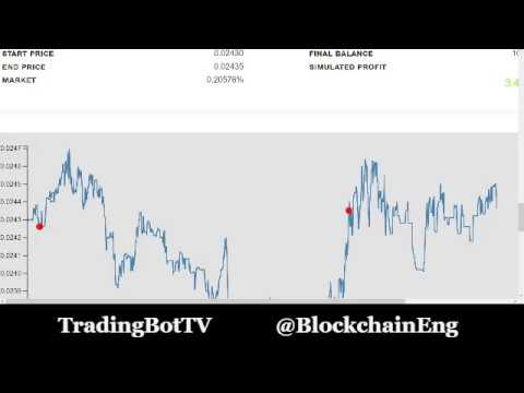 How To Backtest/Develop Strategies For Trading Crypto - Live Trading Bot TV Binance 6