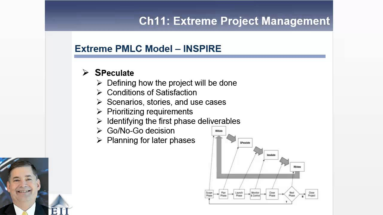 Extreme Project Management 2. This is the second of three videos exploring extreme project management. During this video, I examine the INSPIRE project management life cycle model.. Youtube video for project managers.