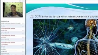 Инсульт Энцефалопатия Травмы головного мозга Паркинсонизм