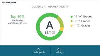 Kramer_admin employee reviews - q3 2018 ...