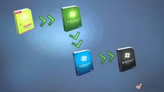 о программе Windows Anytime Upgrade (3/52)