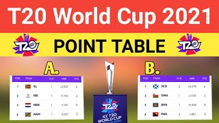 Icc T20 World Cup 2021 Latest Point Table After Match 6 l T20 World Cup 2021 Point Table