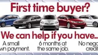 Auto financing at Modern Auto Sales