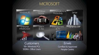 Microsoft Dynamics NAV ENWIS Introduction