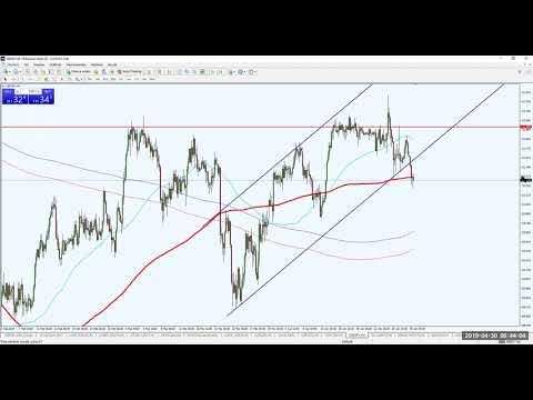 forex-análisis-y-señales-de-inversión:-divisas,-indices-y-futuros,-30-abril-del-2019