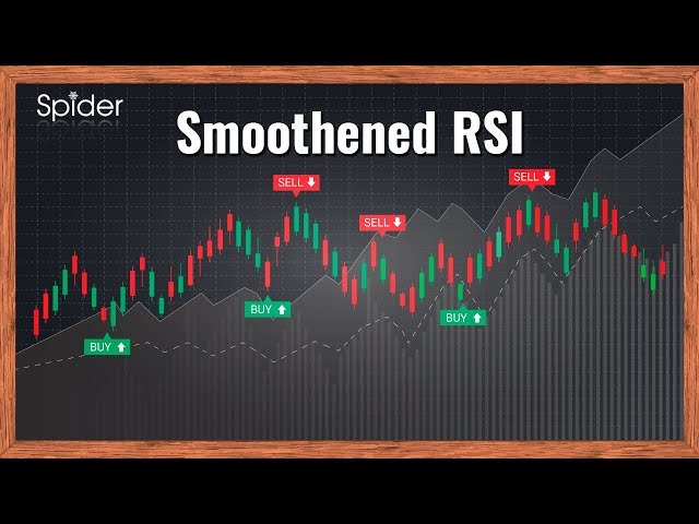 Smooth RSI for Buy-Sell Signals in Hindi