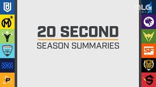 20 Second Review: Overwatch League