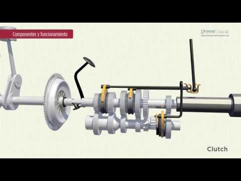 Así funciona la transmisión manual de un Automovil