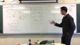 Exam Problem: Graph |y| = |x| - 1