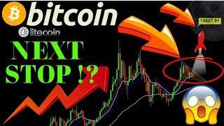 🌟BITCOIN NEXT STOP 14.8K !?🌟bitcoin litecoin price prediction, analysis, news, trading