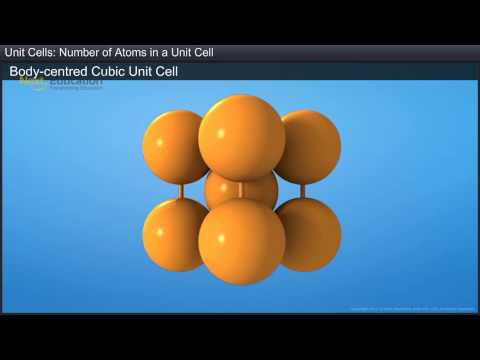 CBSE 12 Chemistry The Solid State - Unit Cells - Number Of Atoms In A Unit Cell