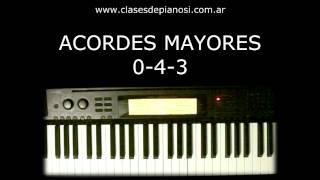 CIFRADO AMERICANO ONLINE - Leccion 01: Acordes Mayores y Menores