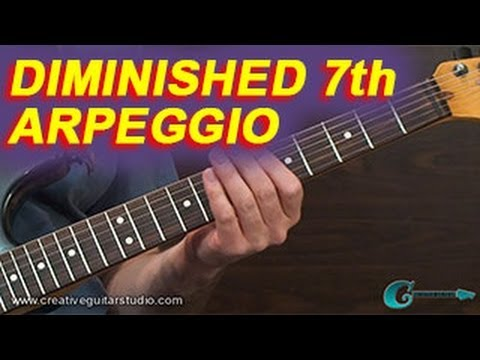 GUITAR THEORY: Diminished 7th Arpeggio