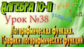 Логарифмическая функция. Графики логарифмических функций. Алгебра 10-11 классы. 38 урок