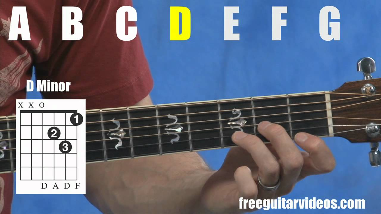 Guitar Chords Youtube