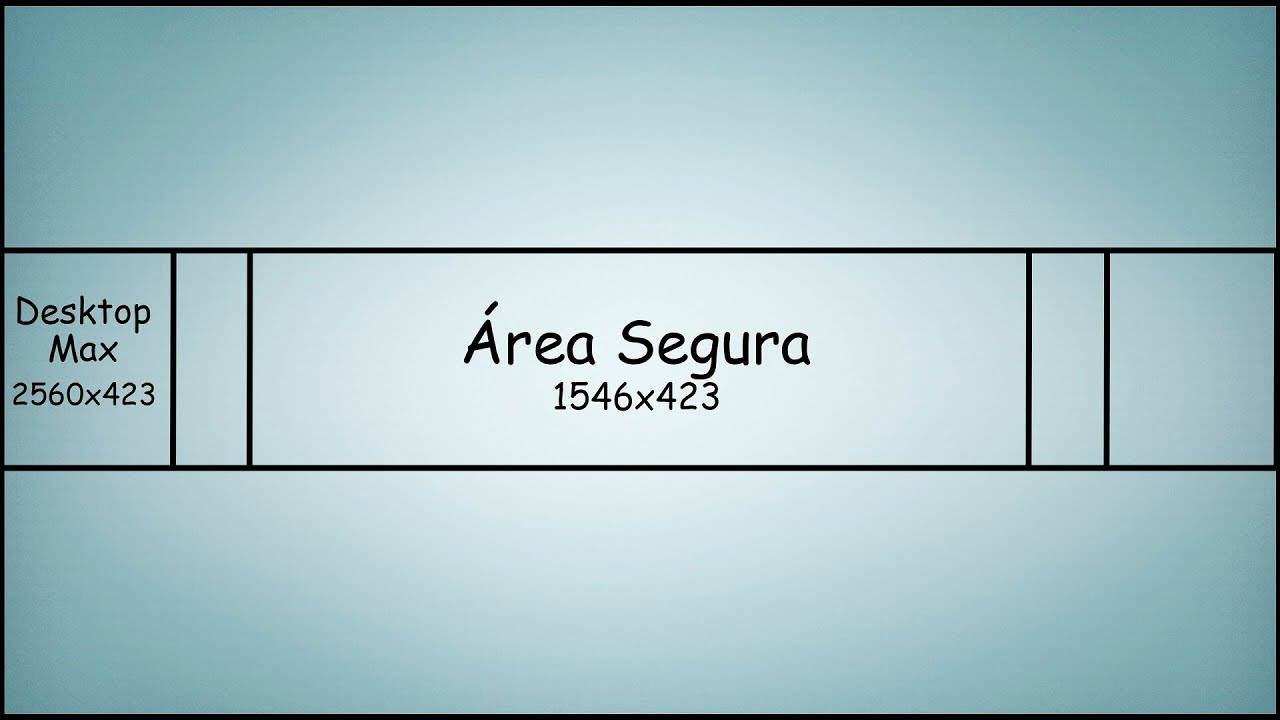 Residential Property Apppraisal