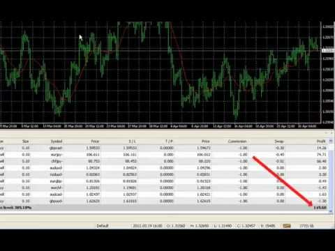 Kishore forex strategy