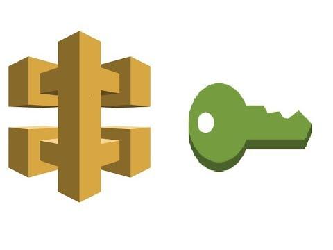 AWS Advanced: API Gateway & Cognito