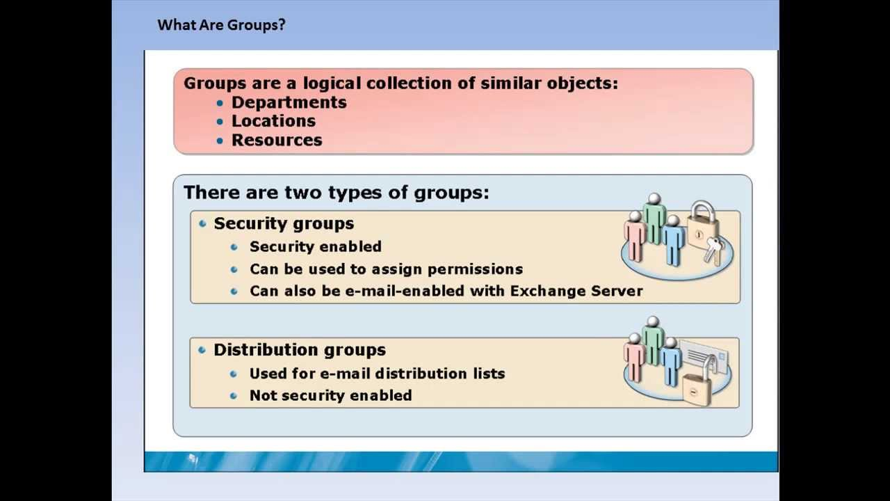 groups 2 active directory topology daigrammer in windows server 2012 r2 by eng abdullah sawalha [ 1280 x 720 Pixel ]