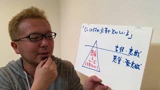 「感情とニーズ」で自分を知る【宮越大樹コーチング動画】 thumbnail