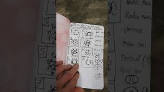 Digital Roots of 9x9 Matrix Reveals Fibonacci Sequence, 369, Magic Squares, Merkabah