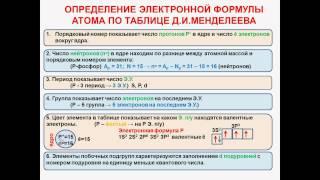 № 12. Неорганическая химия. Тема 2. Строение атома. Часть 11. Определение электронной формулы атома