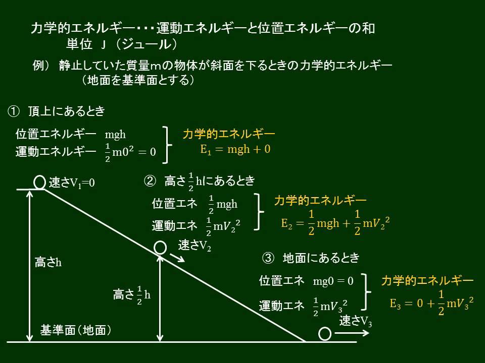 高校物理 力学的エネルギー - Yo...