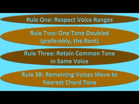 Four-Part Writing Rules, Part 2 - Harmony I, 04