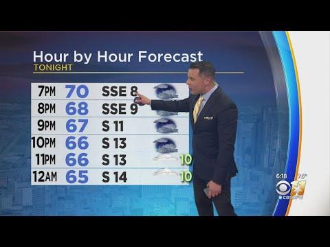 Friday Night Weather Update