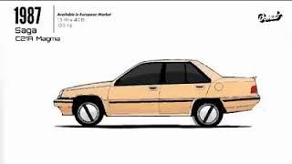 Evolusi Proton Saga 1985-2016