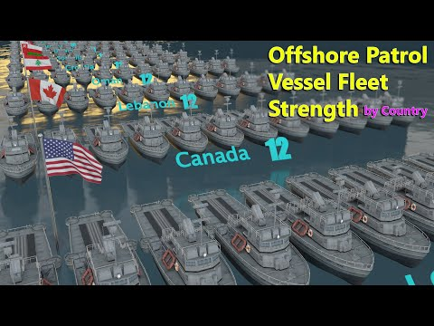 Offshore Patrol Vessel Fleet Strength by Country 2021