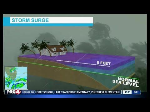Storm surge explained