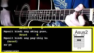 Magpakailanman by Rocksteddy-Guitar Chords & Strumming Pattern