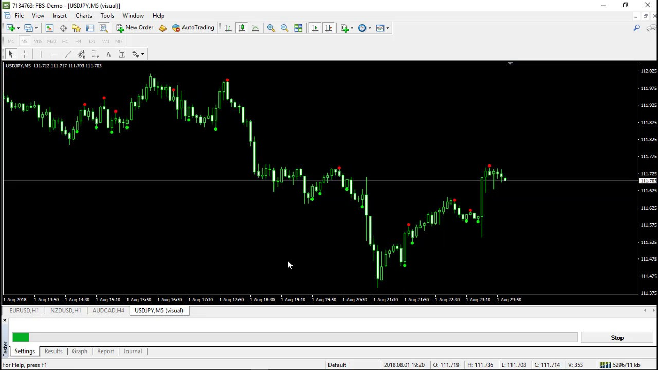 Free Download Backtest Indicator Binary Sixtysecondtrades Buy