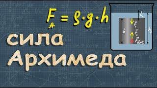 СИЛА Архимеда 7 класс | Романов