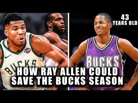 NBA Allstar Weekend k