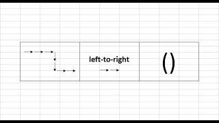 calculation order in excel formulas