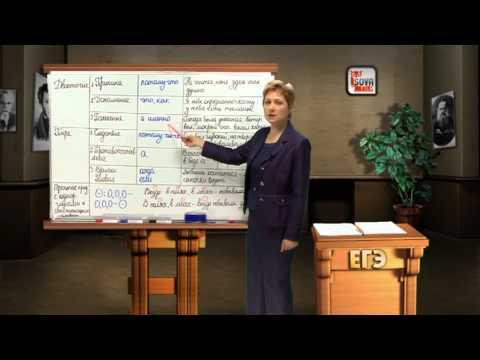 Подготовка к ЕГЭ по Русскому Языку. Часть 1-2.