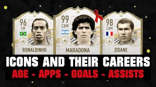 FIFA 21 | ICONS AND THEIR CAREERS! 😱🔥| FT. MARADONA, RONALDINHO, ZIDANE... etc