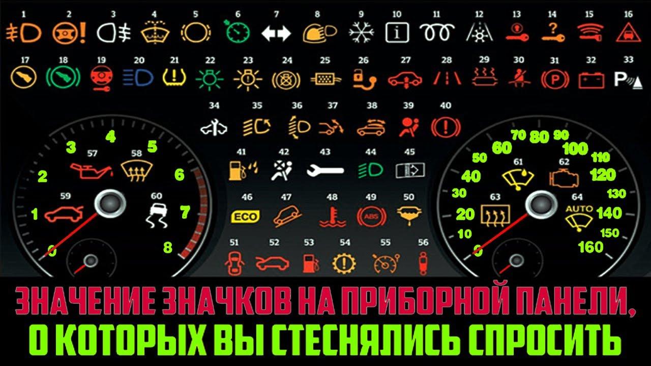 значение индикаторов на панеле bmw318
