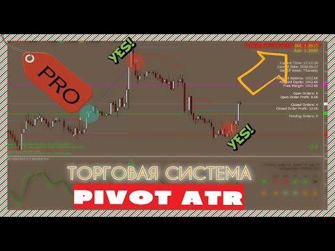 Форекс стратегия Pivot ATR Pro. Точные сигналы, высокая прибыль без риска!