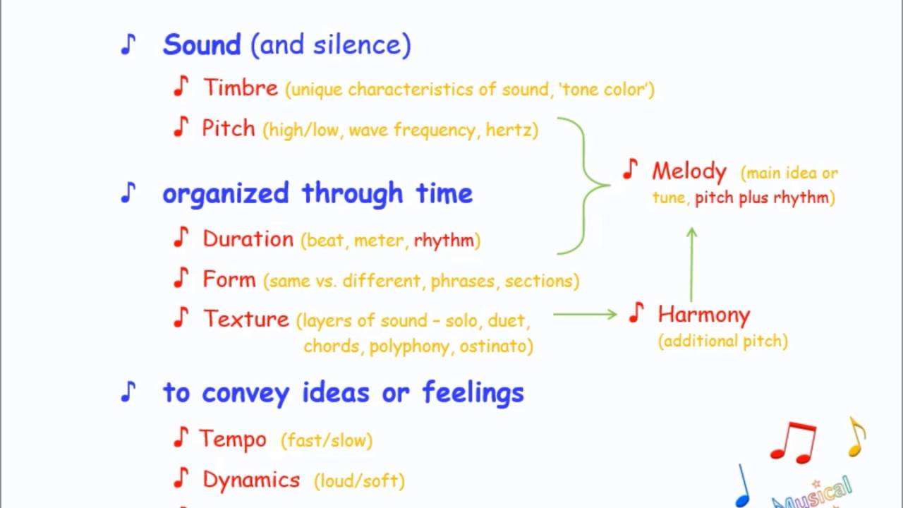 7 different elements of music But to most teenagers the things that are more exciting are jazz and music for dance our ks3 music quizzes help you learn fundamental elements of music 01.
