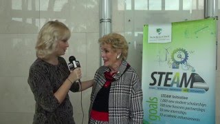 Kay Renz Interview with Yvonne Boice
