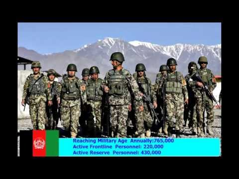 Afghan Army VS India Army  2017 -2020