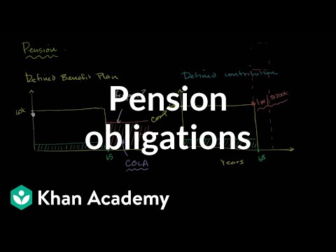 Pension obligations